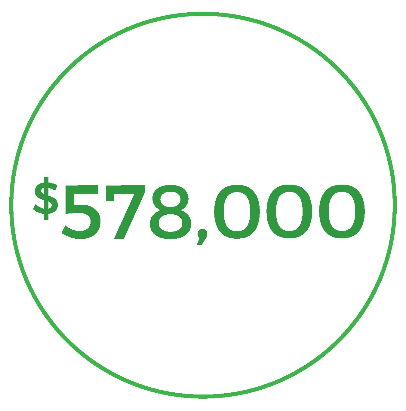 $578,000